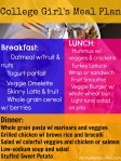 College Girl's Meal Plan