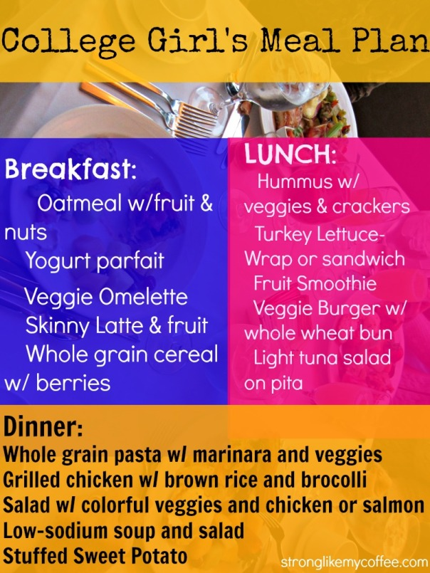 College Girls Meal Plan from Stronglikemycoffee.com