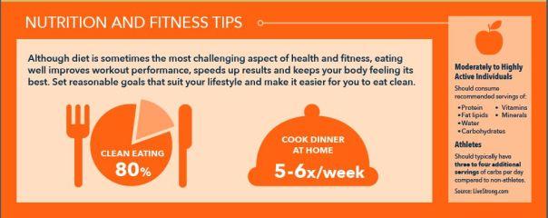 BHG 360 Fitness Infographic 4
