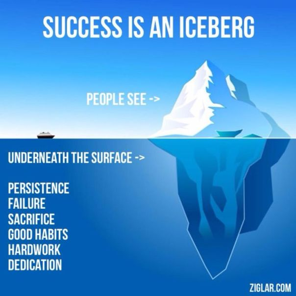 Success is an Iceburg Quote